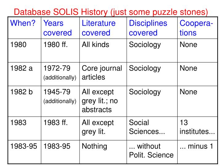 Database SOLIS History (just some puzzle stones)