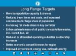 long range targets