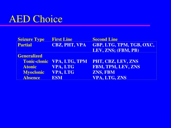 AED Choice