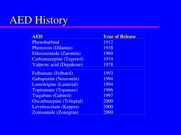 AED History