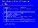 drug interactions of standard aeds