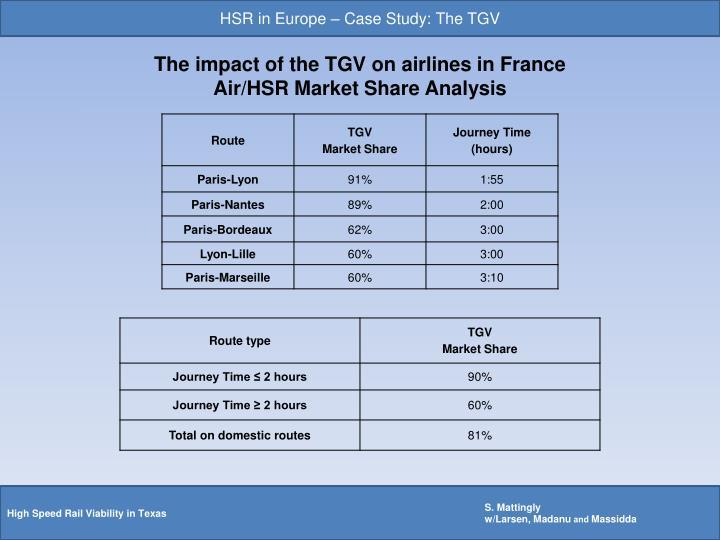 HSR in Europe – Case Study: The TGV