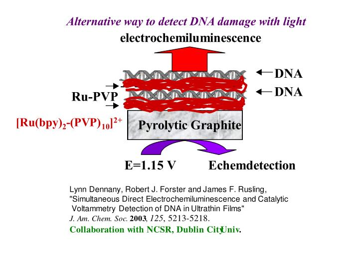 Alternative way to detect DNA damage with light