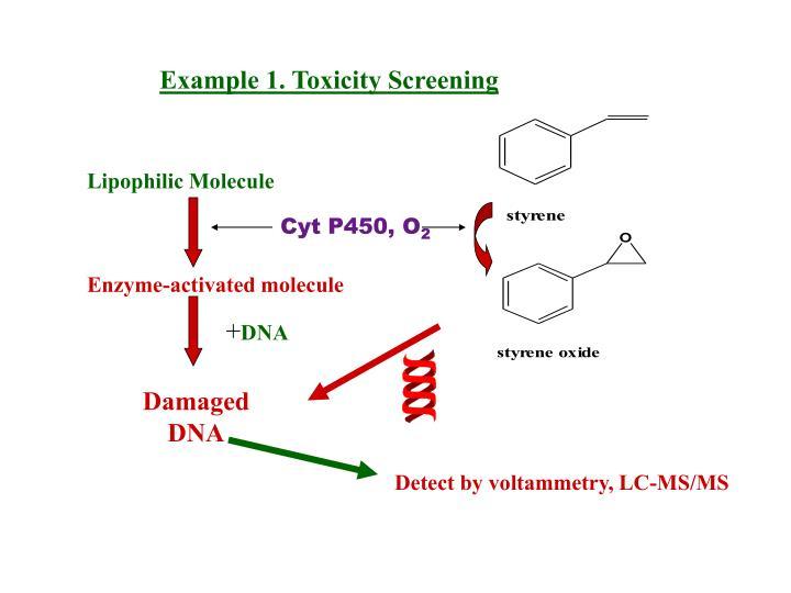 Example 1. Toxicity Screening