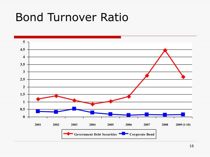 Bond Turnover Ratio