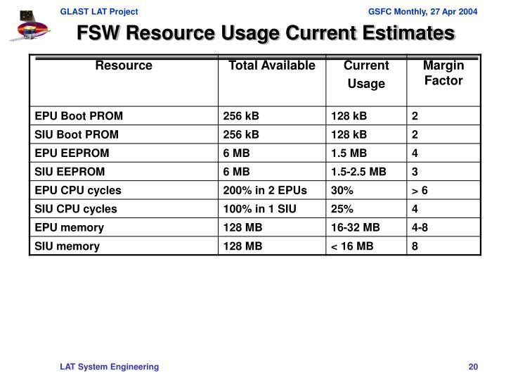FSW Resource Usage Current Estimates