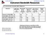 instrument bandwidth resources