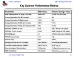 key science performance metrics