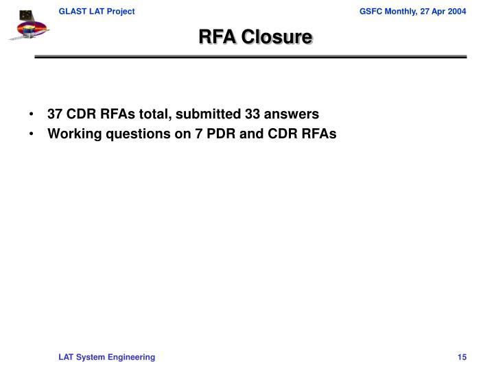 RFA Closure