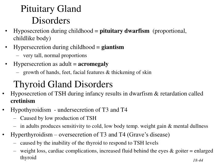 Pituitary Gland Disorders