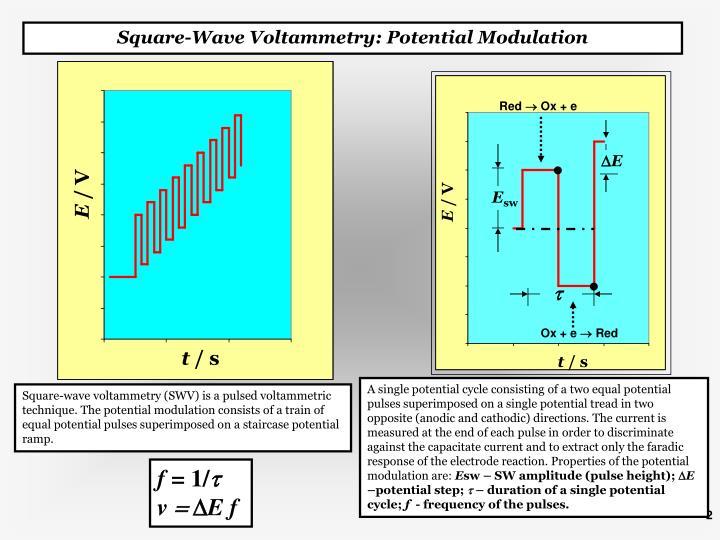Square-Wave Voltammetry: Potential Modulation