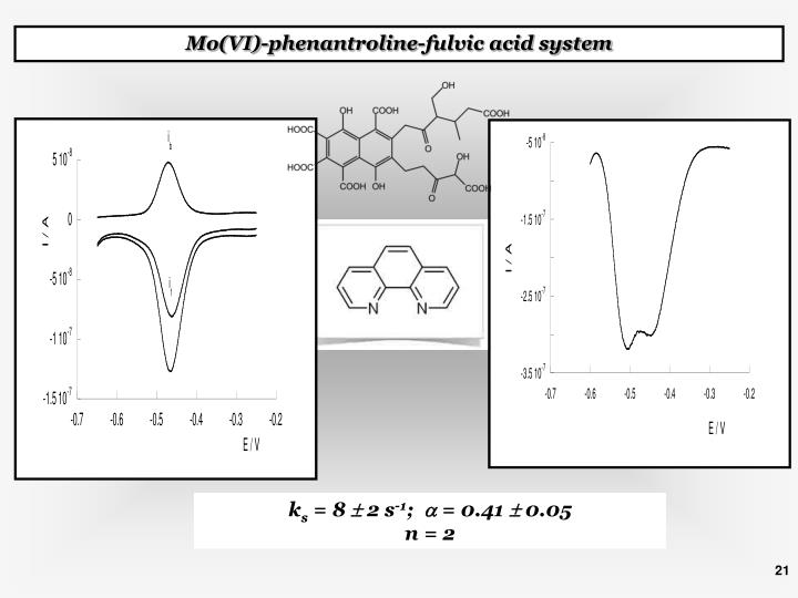 Mo(VI)-phenantroline-fulvic acid system