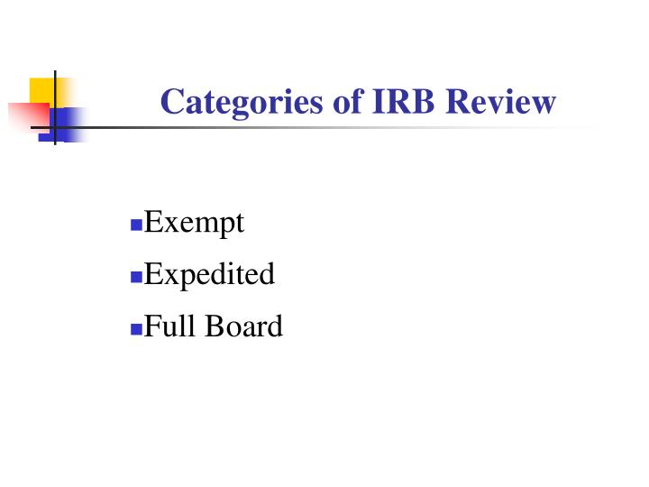 Categories of IRB Review