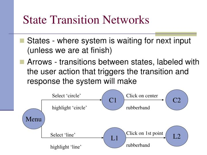 State Transition Networks