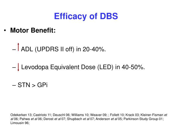Efficacy of DBS