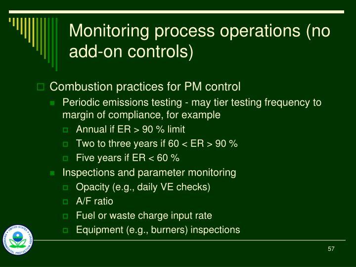 Monitoring process operations (no add-on controls)