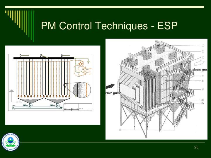 PM Control Techniques - ESP