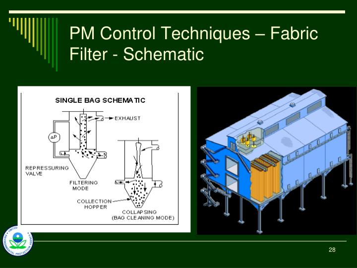 PM Control Techniques – Fabric Filter - Schematic