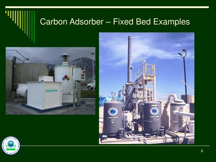 Carbon Adsorber – Fixed Bed Examples