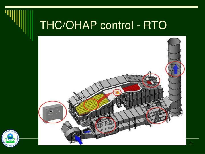 THC/OHAP control - RTO