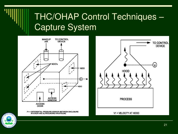 THC/OHAP Control Techniques – Capture System