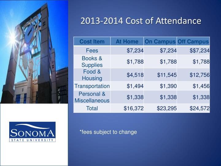 2013-2014 Cost of Attendance