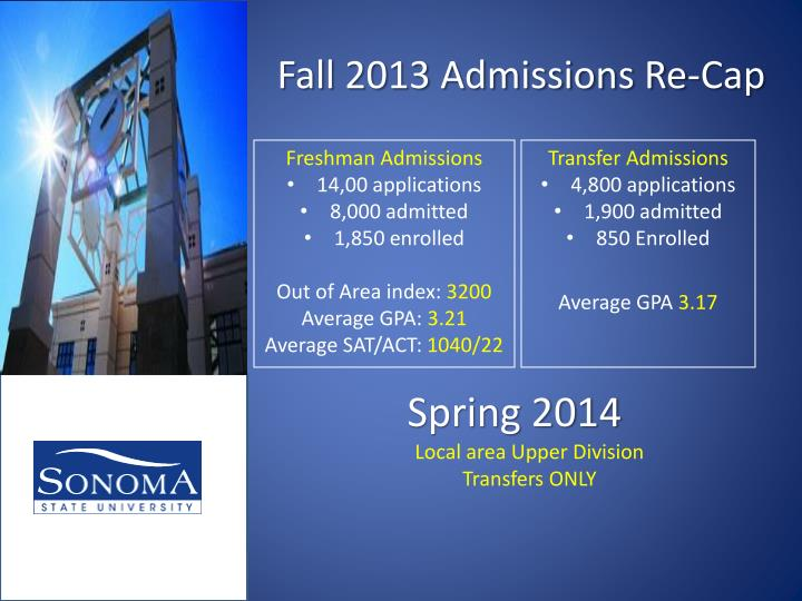 Fall 2013 Admissions Re-Cap