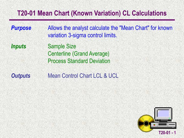 T20-01 Mean Chart (Known Variation) CL Calculations