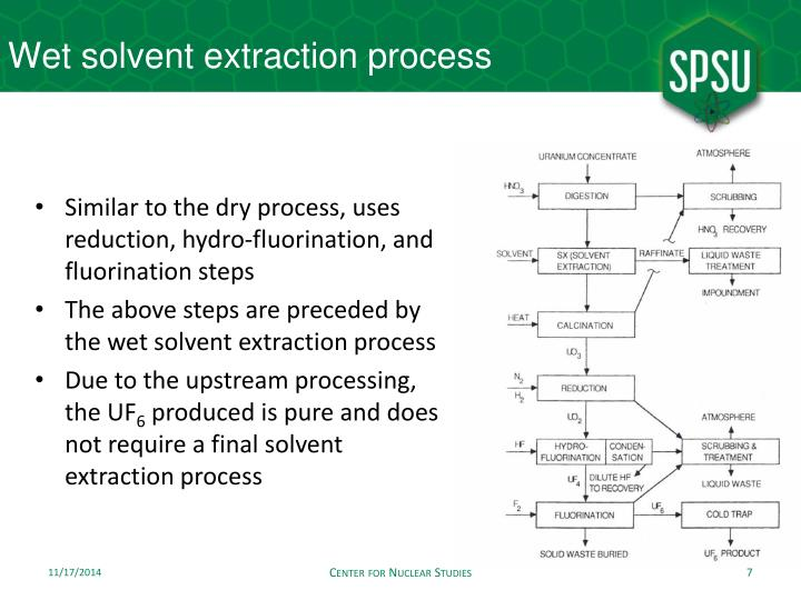 Wet solvent extraction process