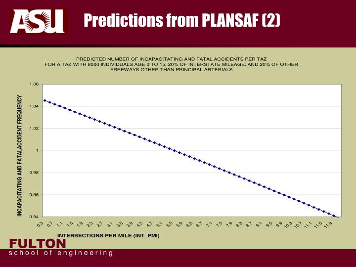 Predictions from PLANSAF (2)