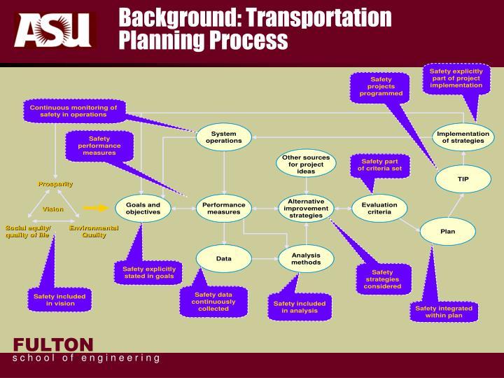 Background: Transportation Planning Process