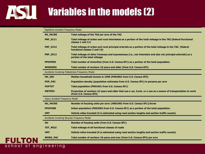 Variables in the models (2)
