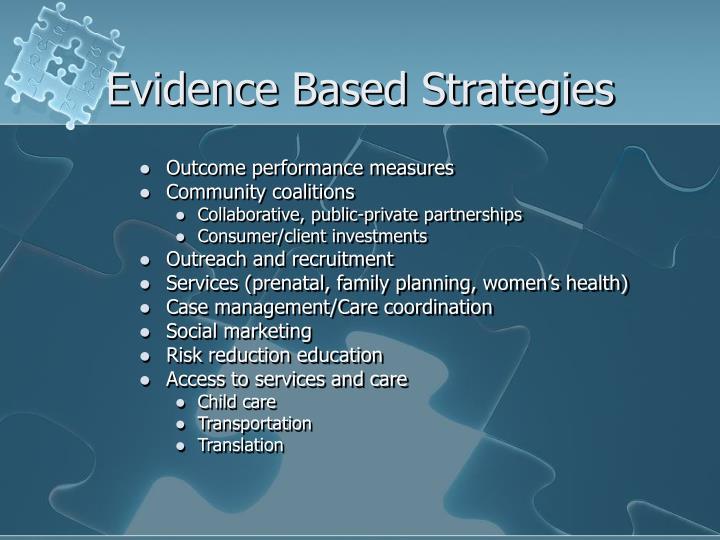 Evidence Based Strategies