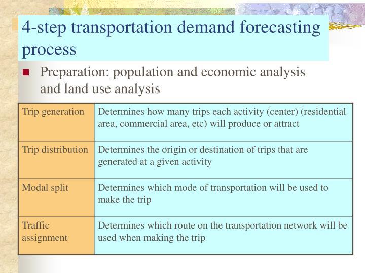 4-step transportation demand forecasting process