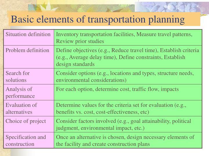 Basic elements of transportation planning