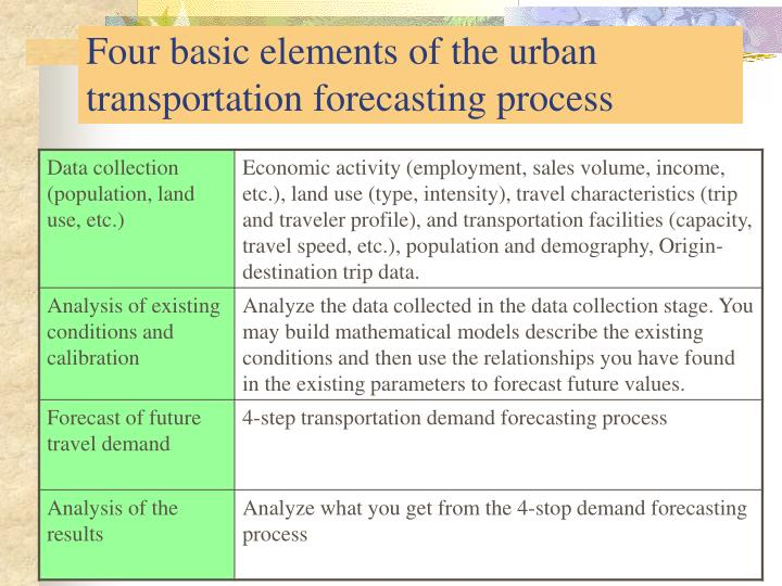 Four basic elements of the urban transportation forecasting process
