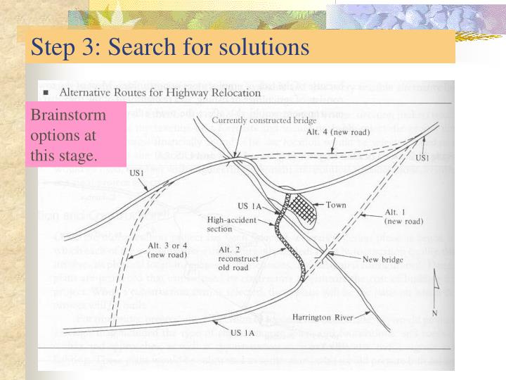 Step 3: Search for solutions