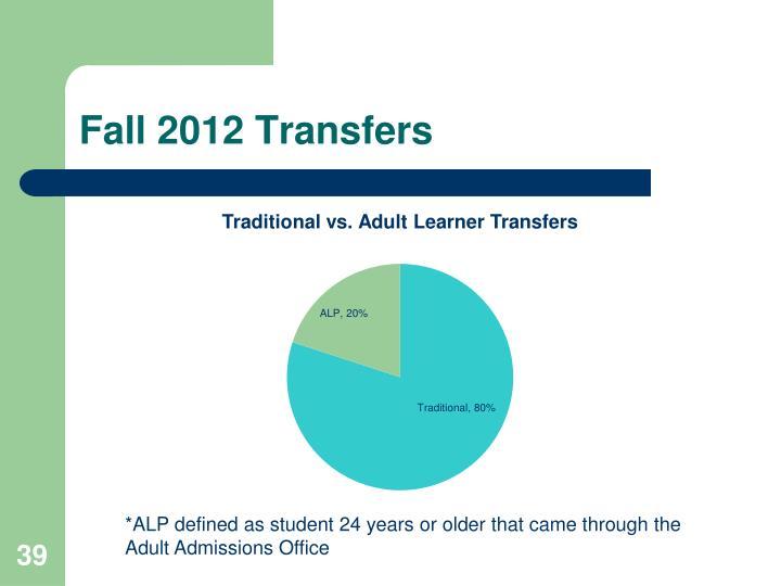 Fall 2012 Transfers