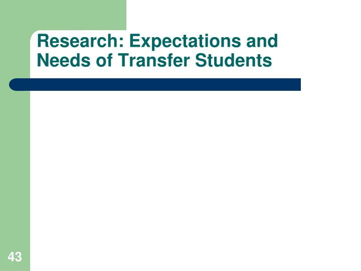 Research: Expectations and Needs of Transfer Students