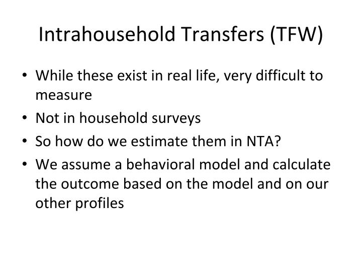 Intrahousehold Transfers (TFW)