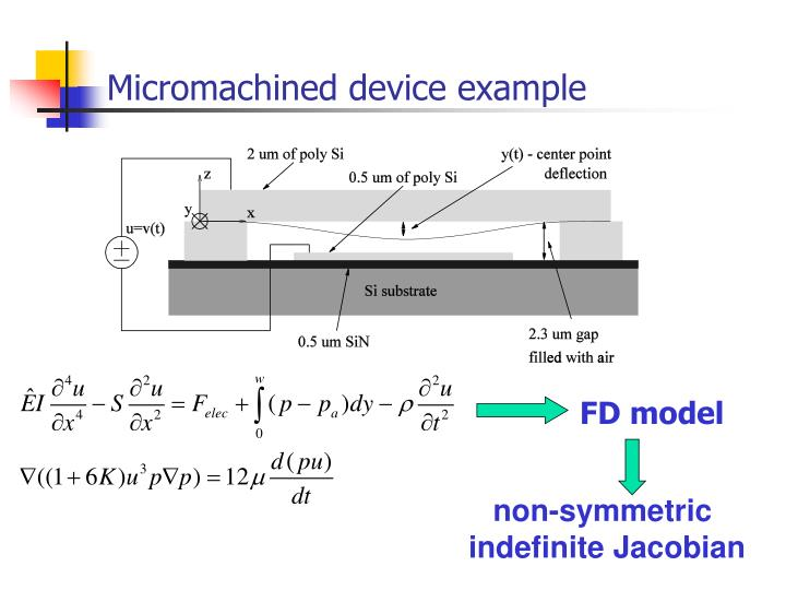 Micromachined device example