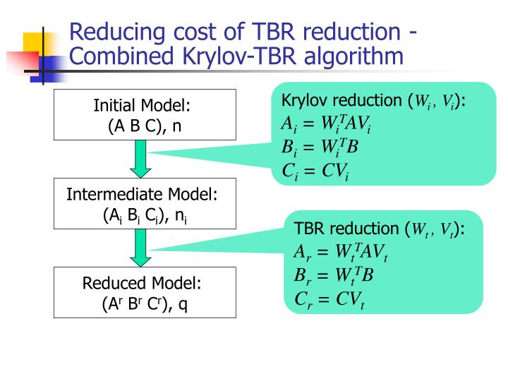 Reducing cost of TBR reduction - Combined Krylov-TBR algorithm