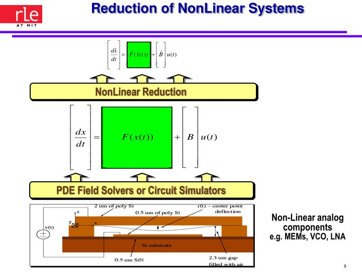 Reduction of NonLinear Systems