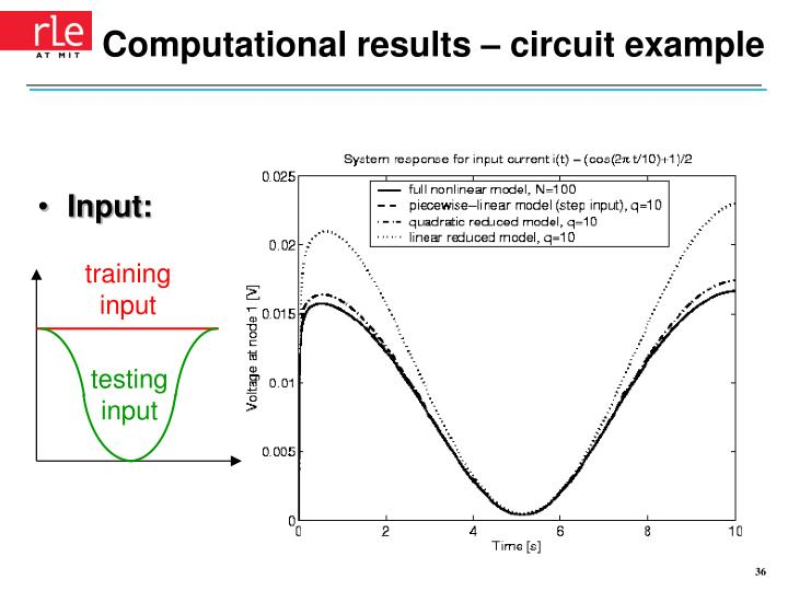 Computational results – circuit example