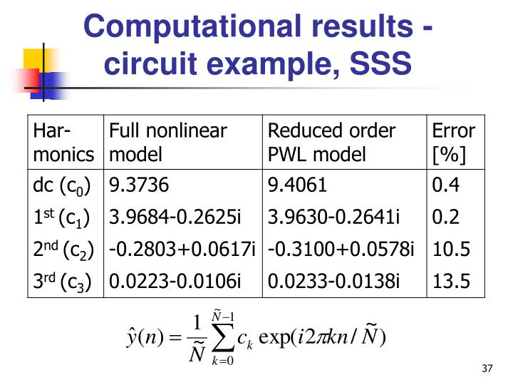 Computational results - circuit example, SSS