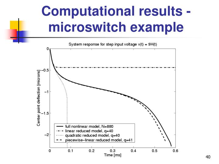 Computational results - microswitch example