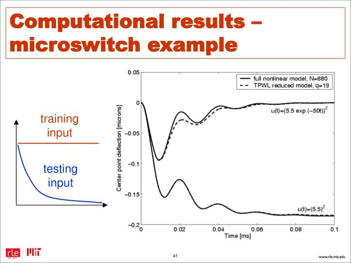 Computational results – microswitch example