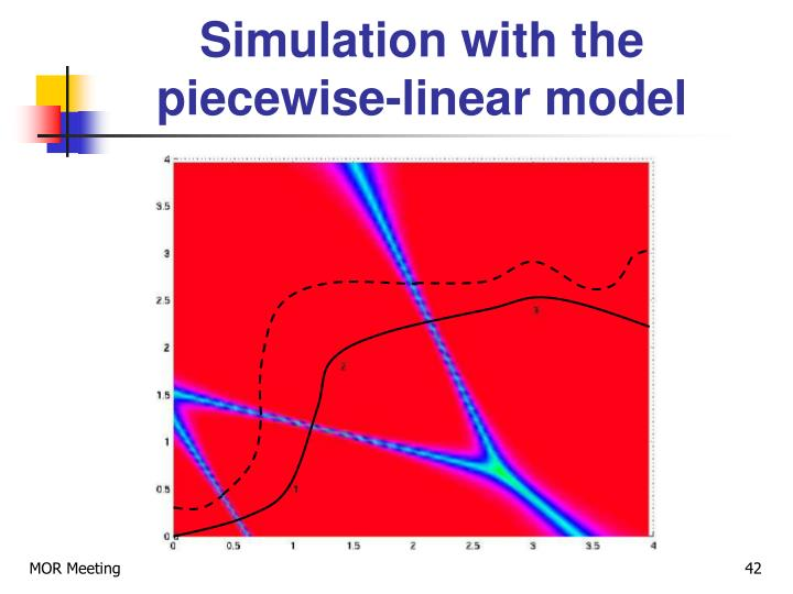 Simulation with the piecewise-linear model