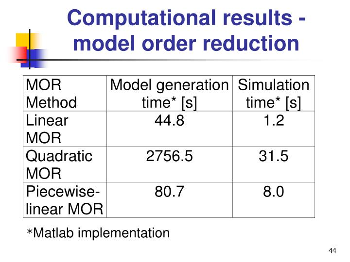 Computational results - model order reduction