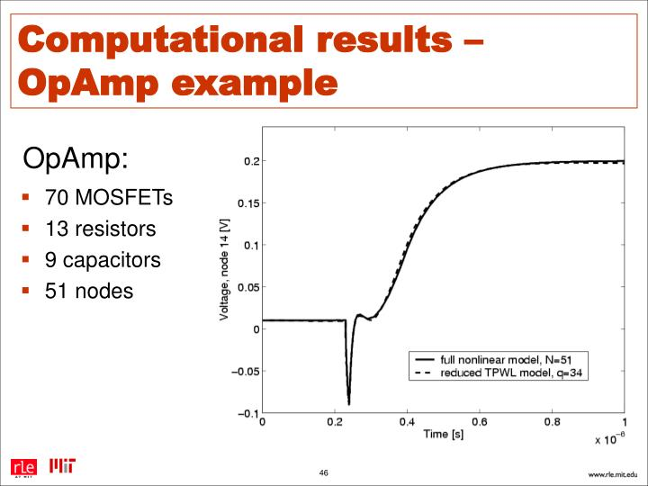 Computational results – OpAmp example